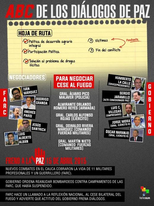 infografiaabc_dialogospaz_corregida.jpg_1060144981