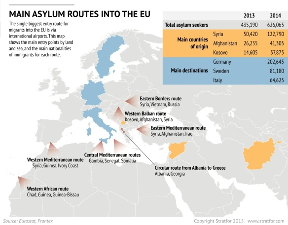 Europe_EU_Asylum_Routes-infographic