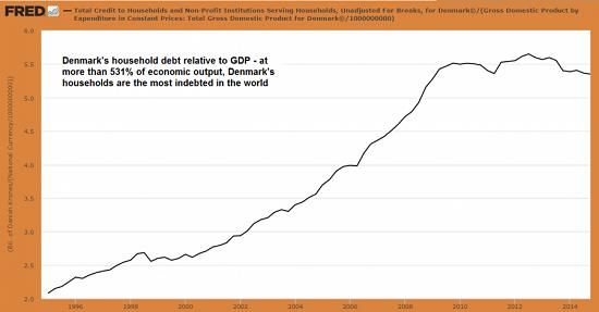 Denmark-debt.png