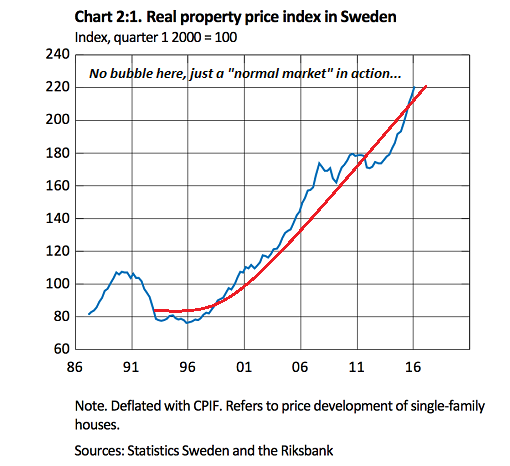 Sweden-housing2.png