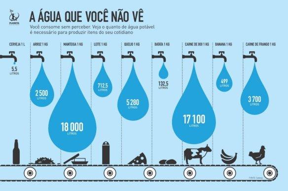 infografico_agua-1024x682
